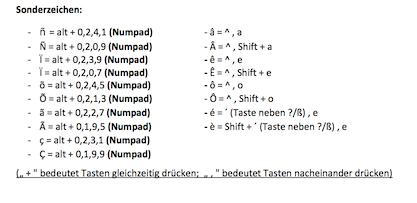 C-Test Backend | Tastaturübung