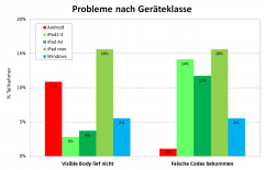 easystudium2-frage9-tablets2