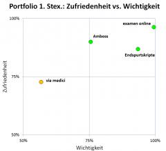 portfolio-1stex