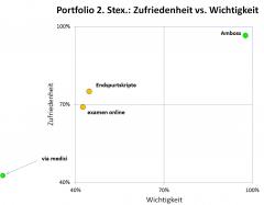 portfolio-2stex