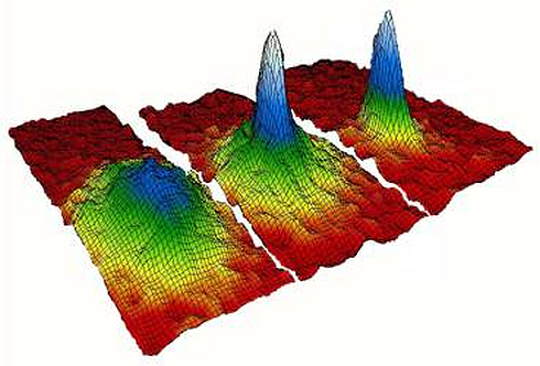 I What Are The Properties Of A Bose Einstein Condensate