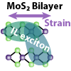 Bilayer Strain IL Exciton