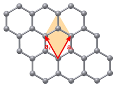graphene lattice with lattice vectors a1, a2 and unit cell (yellow area)