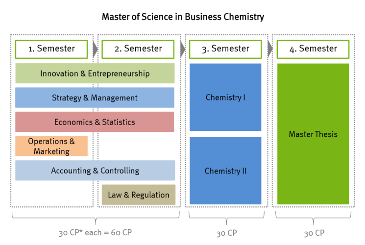 master thesis innovation management tuebl