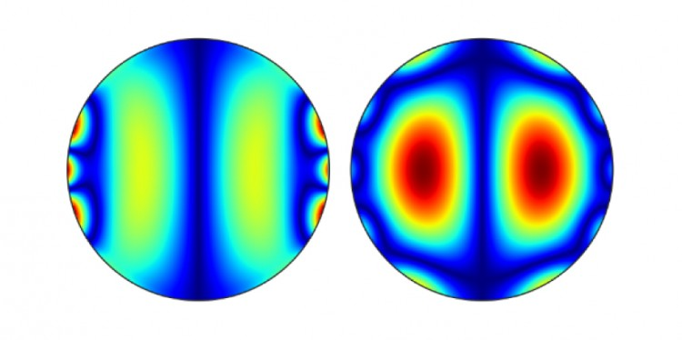 Magnetic simulations for magnetic disks measuring 0.5 micrometres in diameter. The spatial distributions of dynamic magnetization in permalloy (left) and cobalt and nickel (right) can be seen.<address>© B. Divinskiy et al./ Nature Communications</address>